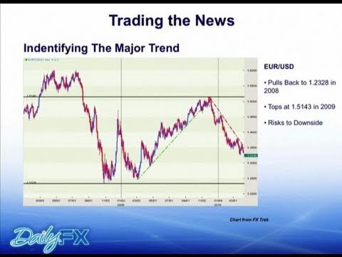 Today forex news trading