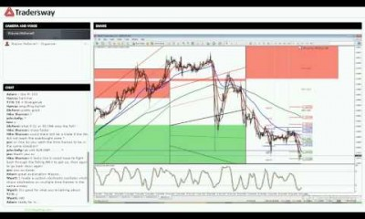 Tradersway binary options review
