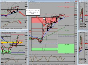 GBP/USD Trade Plan for 15th July 2015