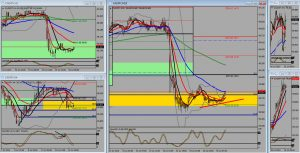 CAD/JPY Follow Up from My trade Plan From  14th July