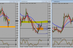 USD/JPY  Trade Plan Looking Ahead – FOREX.TODAY