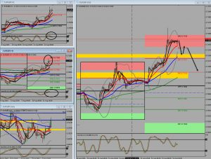 EURGBP Trading Plan for the 12th Aug 20015