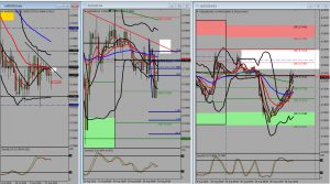 AUDUSD  Looking Ahead to my next Trade On the Aussie