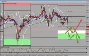 GBPUSD Trade Plan for  24th Aug 2015