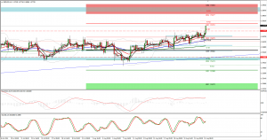 GBPUSD trade plan for 25. of August