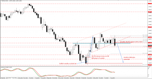 GBPUSD 31. of August trade plan for possible 800 pips