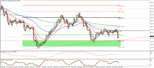 EURJPY trade plan for 01. of October