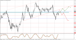 GBPUSD trade plan for 17th of September