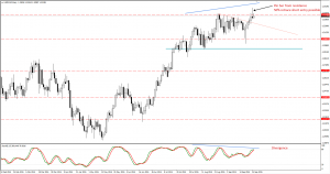 USDCAD trade plan for 25. and 26. of September