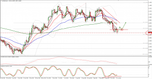 AUDNZD trade plan for future days