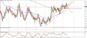 EURGBP trade plan for 15. of October