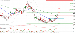 GBPUSD trade plan for 08. of October
