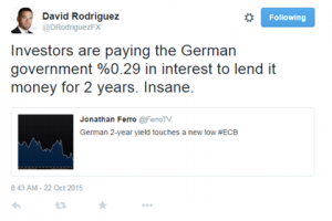 ECB to Re-Examine QE, but Will Traders Wait to Sell EUR/USD?