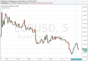 Euro Little Changed as German Economy Continues Moderate Growth