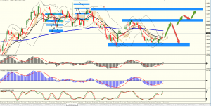More upside expected for AUDNZD
