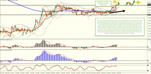 Daily Breakout on the EURCHF Pair