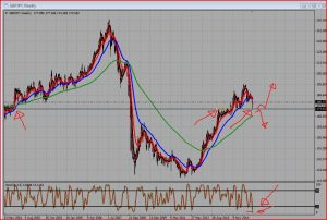 GBPJPY Trade plan for 5th Jan GBP  way over sold