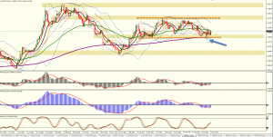 EURTRY an exotic currency pair to trade