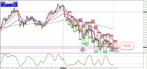 GBPCHF Forecast March 28