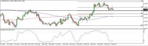 AUDNZD Retracement Opportunity (Apr 06, 2016)