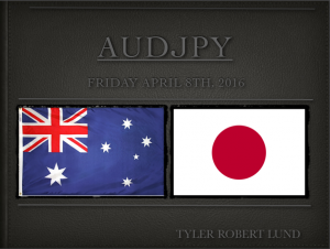 AUDJPY Confluence of Resistance