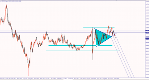 USD/CHF focused on correction April 11, 2016