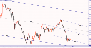 EUR/JPY can buyers take it higher? April 12, 2016