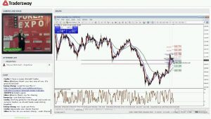 Forex Trading Strategy For Today: (LIVE April 26, 2016)