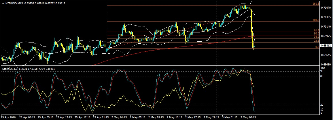 Trade asian session forex