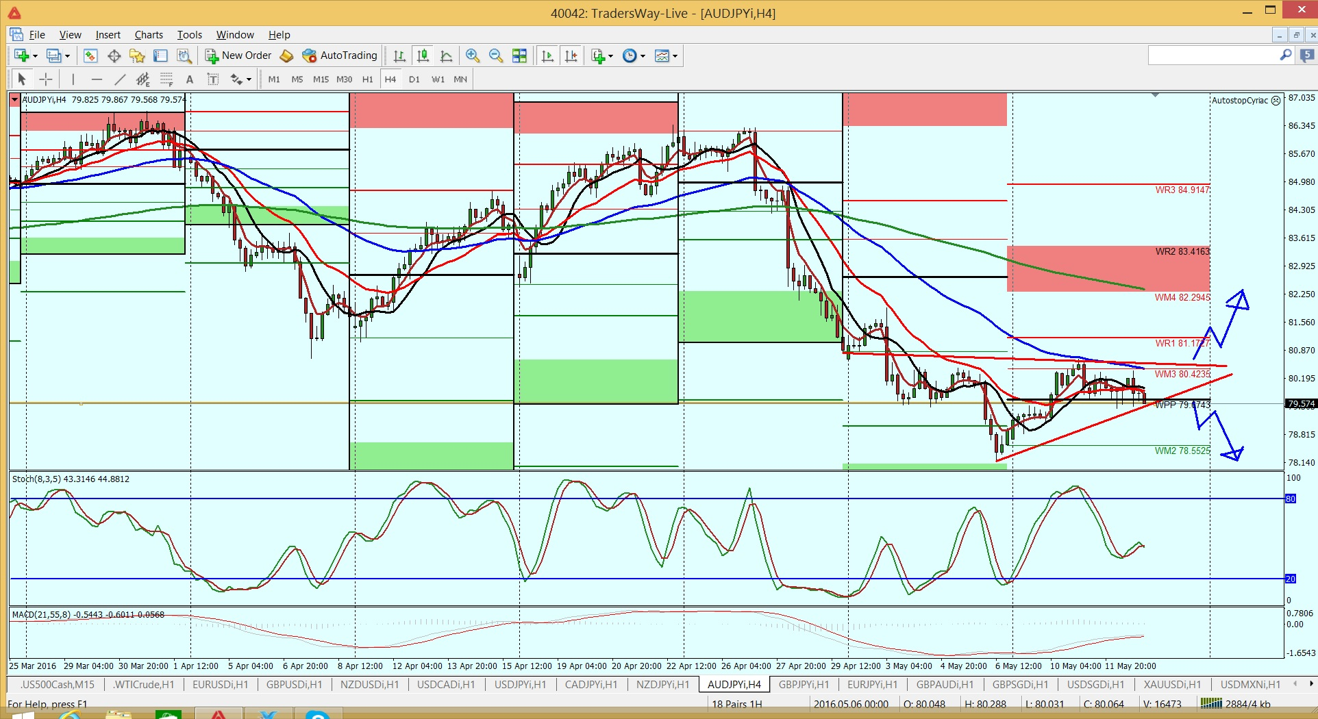Forex aud jpy news