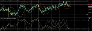 NZDUSD DAILY ANALYSIS FOR 19.05.2016, BEARISH TREND CONTINUES