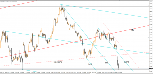 EUR/GBP challenging critical support May 19, 2016