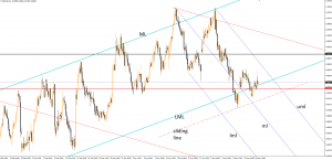 NZD/USD broader retreat could come May 17, 2016
