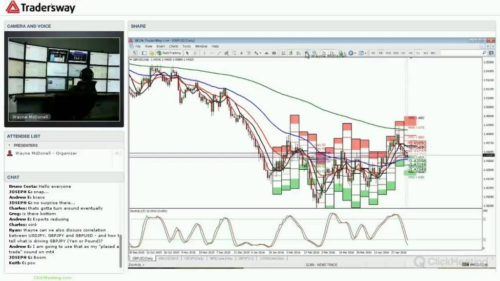 Forex news now