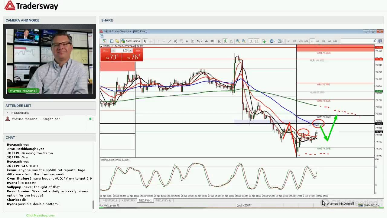 Forex news trade strategy