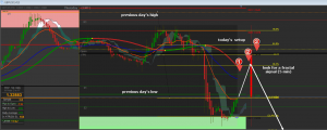 GBP/USD setup for London open (pre NFP)