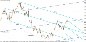 AUD/USD testing the sellers again June 21, 2016