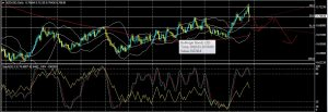BREXIT BUTTERFLIES PERSIST AS MARKET OPENS-NZDUSD DAILY ANALYSIS FOR 27.06.2016