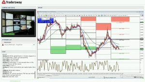 Forex Trading Strategy Video For Today: (LIVE Wednesday June 22, 2016)