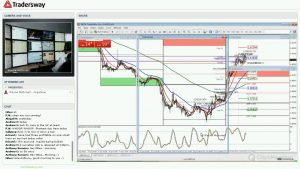 Forex Trading Strategy Video For Today: (LIVE TUESDAY JUNE 21, 2016)