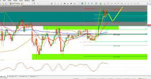 what if the ECB doesnt ease   EURGBP 19-7-16