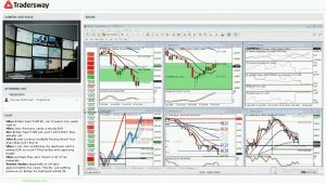 Forex Trading Strategy Video For Today: (LIVE WEDNESDAY JULY 6, 2016)