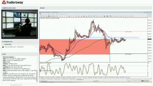 Forex Trading Strategy Video For Today: (LIVE MONDAY JULY 18, 2016)