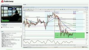 Forex Trading Strategy Video For Today: (LIVE TUESDAY JULY 19, 2016)