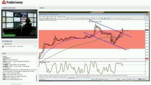 Forex Trading Strategy Video For Today: (LIVE Thursday July 14 2016)