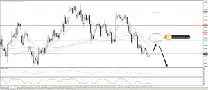 USDCAD ON THE WAY TO 1.30