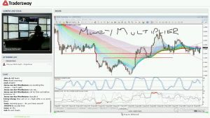 Forex Trading Strategy Video For Today: (LIVE WED AUGUST 3, 2016)
