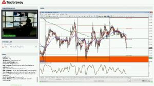 Forex Trading Strategy Video For Today: (LIVE WEDNESDAY AUGUST 24, 2016)