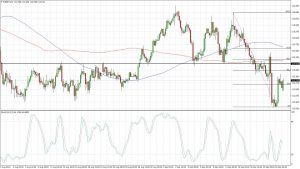 EURJPY Area of Interest (Sep 23, 2016)
