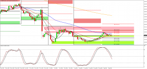 Possible Yen weakness and Pound strength? Beast (GBPJPY) 130916